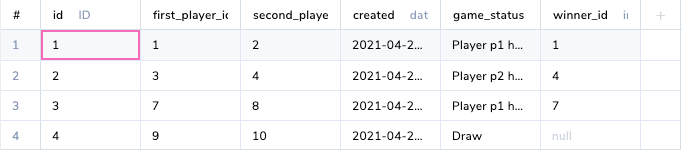 arctype table view of game data