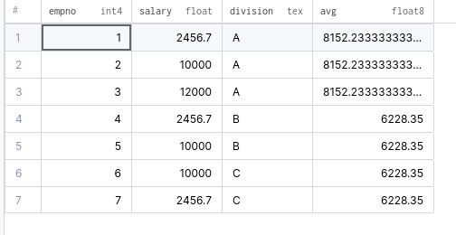 Average Salary Output